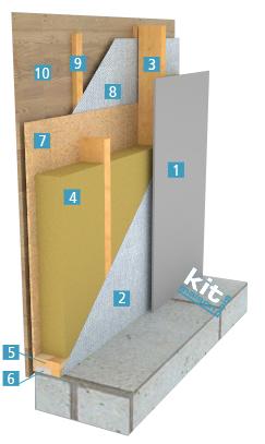 Coupe mur ossature bois en kit maison bois