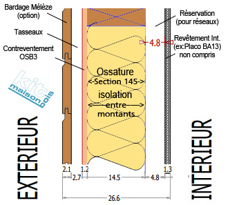 Syst me constructif ossature bois madriers - Epaisseur mur maison ossature bois ...