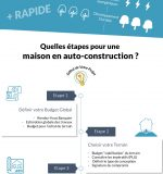 infographie auto construction-1